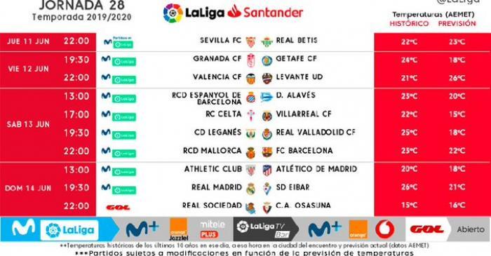 28e journée de Liga